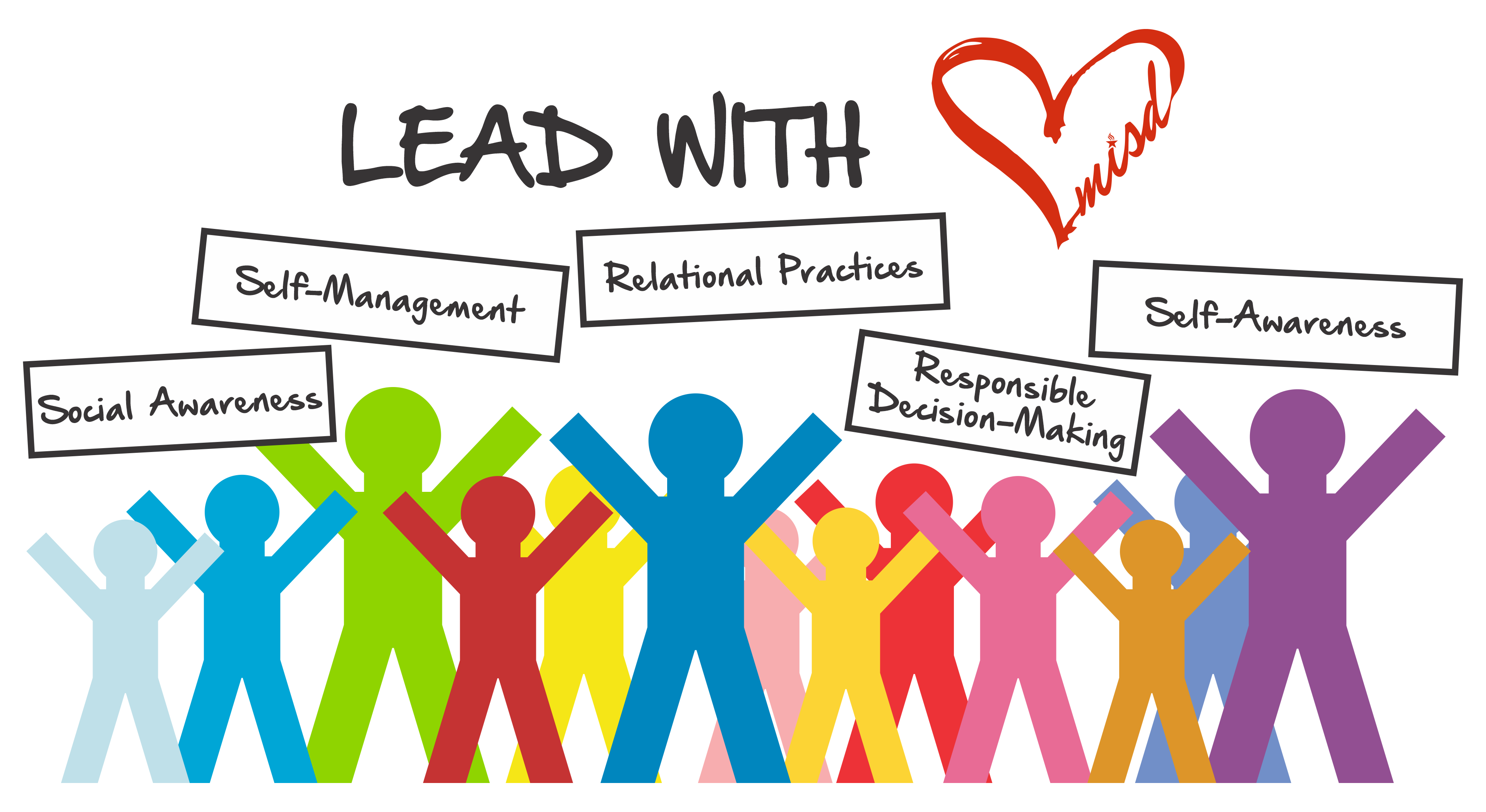 Lead with Heart Relational Graphic